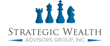 Strategic Wealth Advisors Group, Inc.